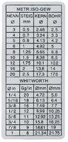 "HITEC Gewinde-Tabelle selbstklebend M3...M20 / Ww 1/4""...1"" / 20 x 48 - toolster.ch"